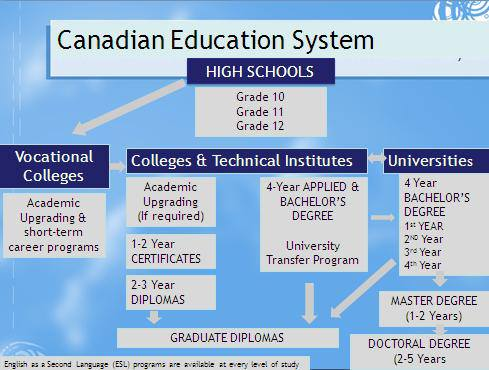 essay education system in usa Essay american education system versus asian education system today the american education system is no longer the best.